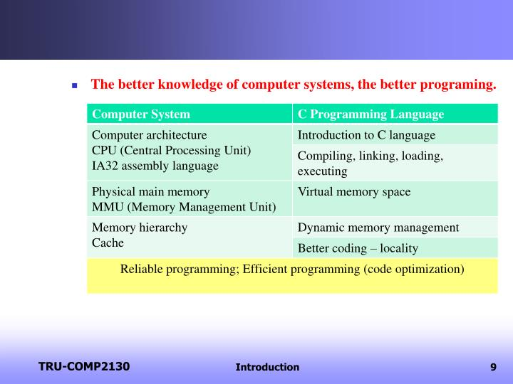 The better knowledge of computer systems, the better programing.