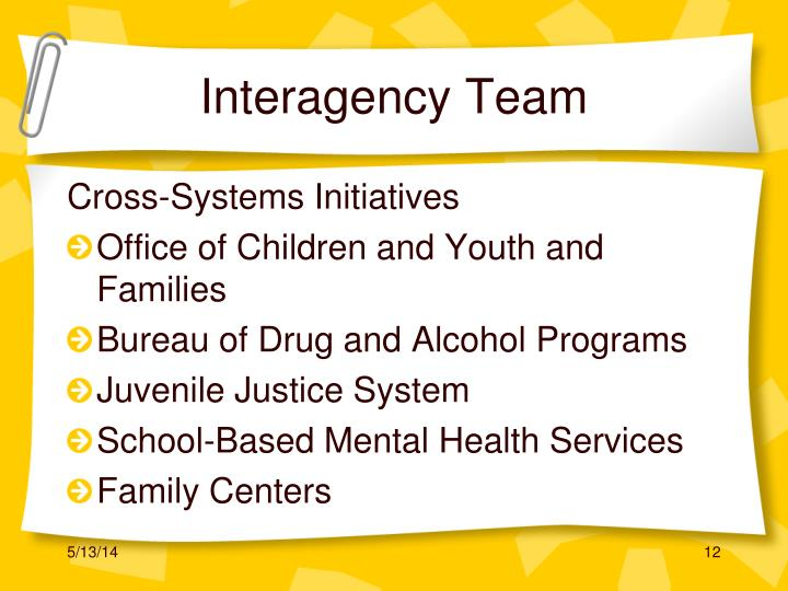Interagency Team