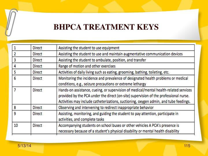 BHPCA TREATMENT KEYS