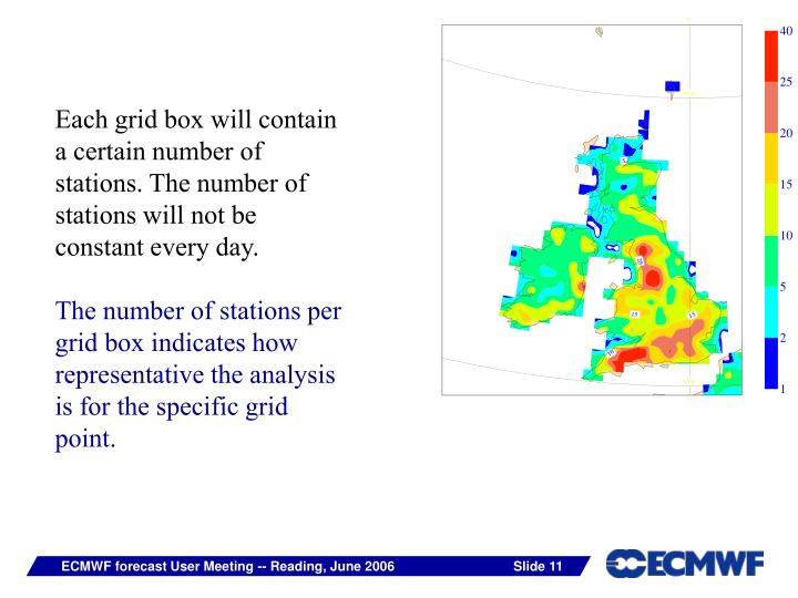 Each grid box will contain a certain number of stations. The number of stations will not be constant every day.