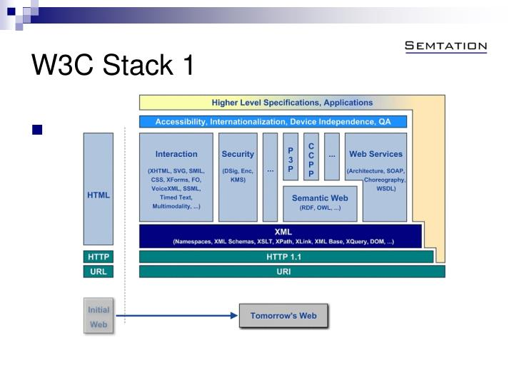 W3C Stack 1