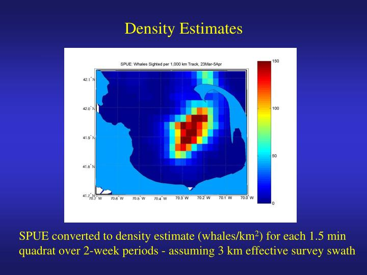 Density Estimates