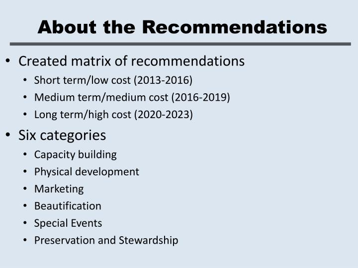 About the Recommendations