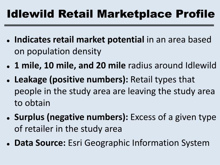 Idlewild Retail Marketplace Profile