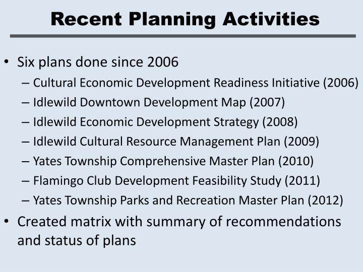 Recent Planning Activities