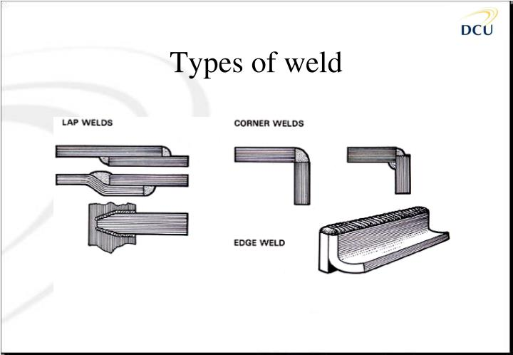 Types of weld