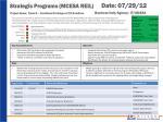 strategic programs mcesa reil1