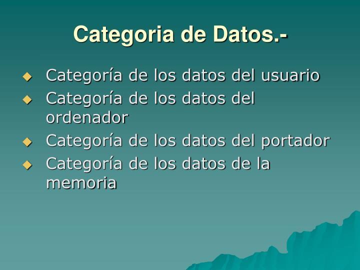 Categoria de Datos.-