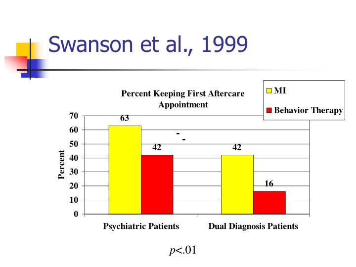 Swanson et al., 1999