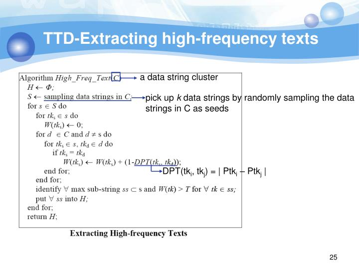 TTD-Extracting high-frequency texts