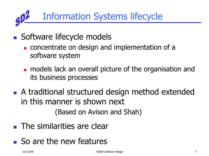 F28SD Software Design