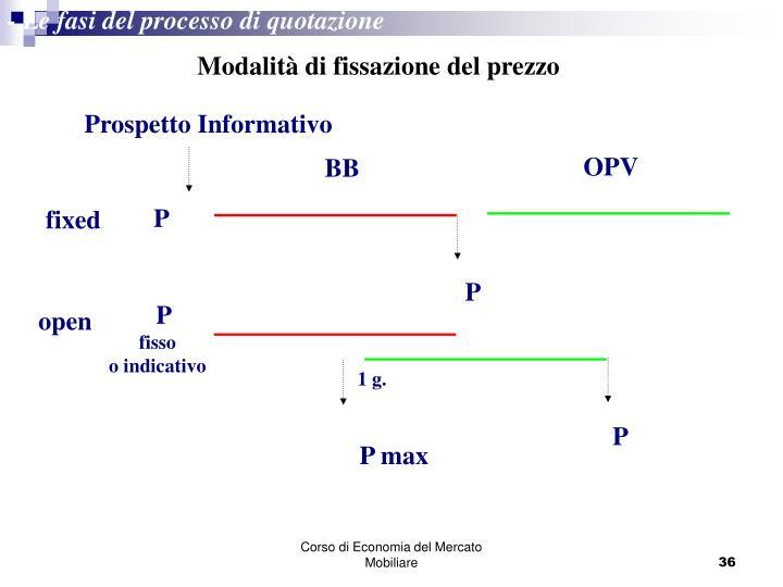 - Le fasi del processo di quotazione