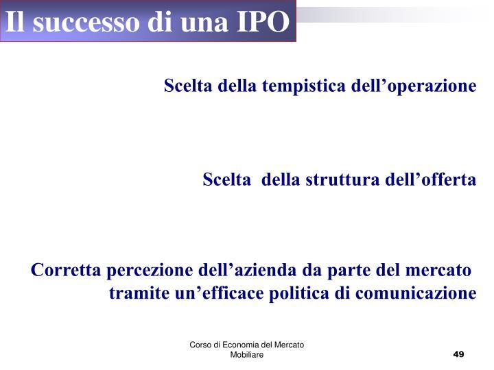 Il successo di una IPO