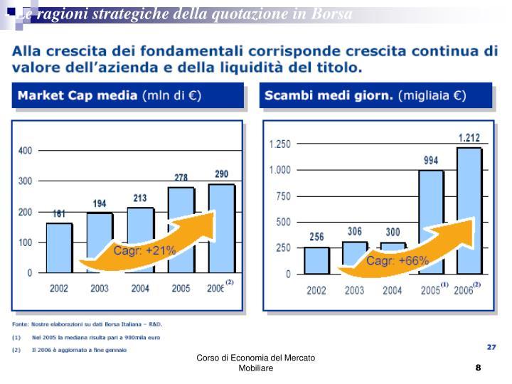 - Le ragioni strategiche della quotazione in Borsa