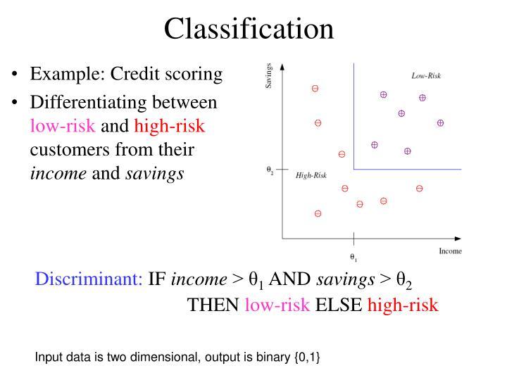 Example: Credit scoring