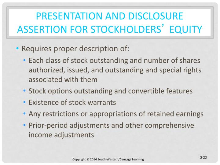 Effect on balance sheet of issuing stock options
