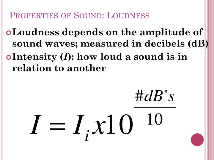 Properties of Sound: Loudness