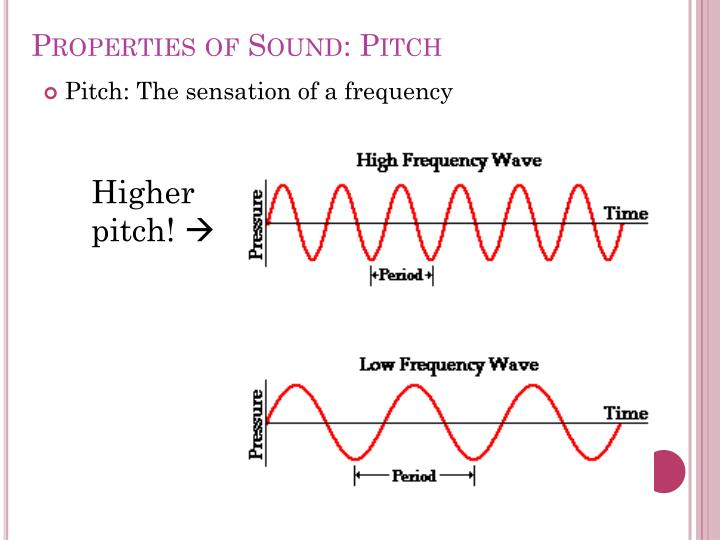 Properties of Sound: Pitch