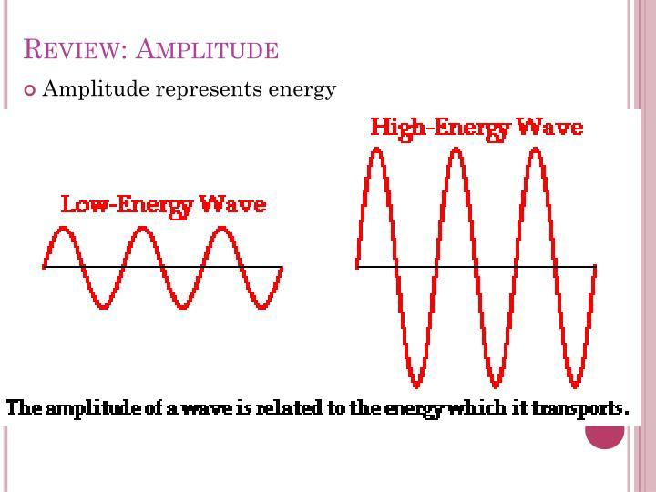 Review: Amplitude