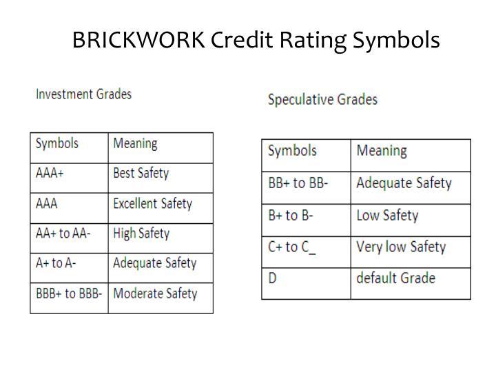 BRICKWORK Credit Rating Symbols