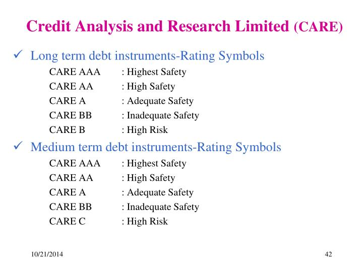 Credit Analysis and Research Limited