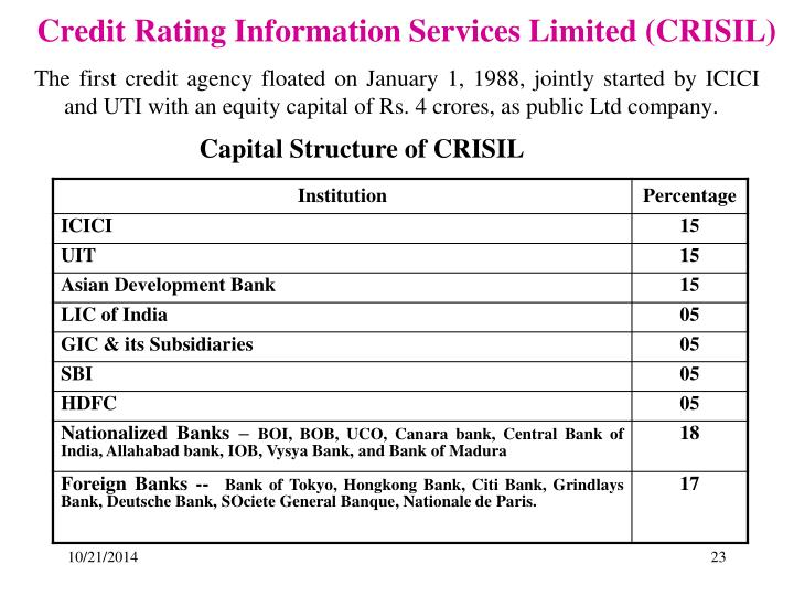 Credit Rating Information Services Limited (CRISIL)