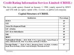 credit rating information services limited crisil