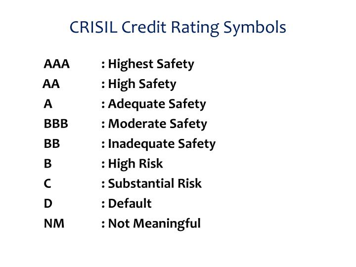 CRISIL Credit Rating Symbols
