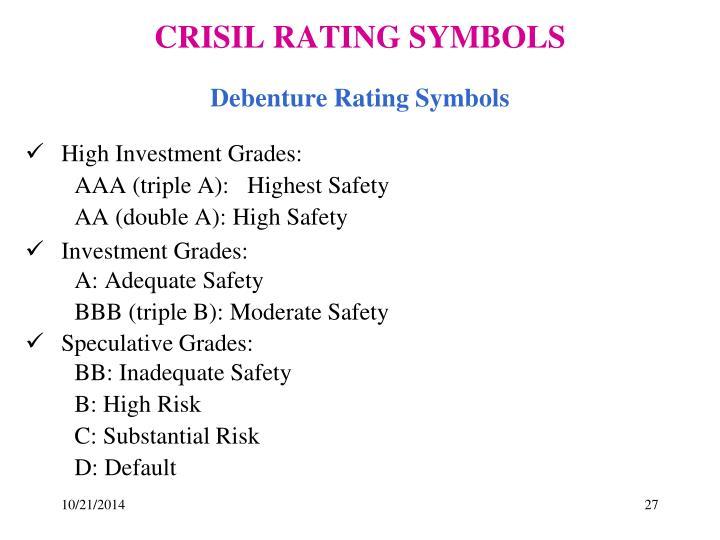 CRISIL RATING SYMBOLS