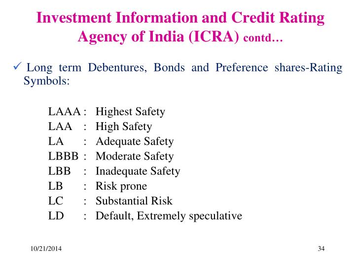 Investment Information and Credit Rating Agency of India (ICRA)