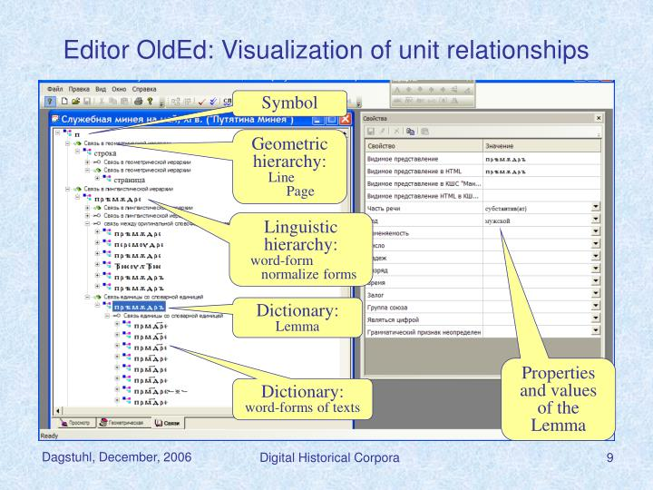 Editor OldEd: Visualization of unit relationships