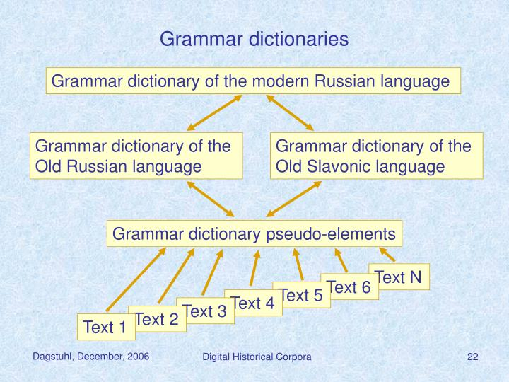 Grammar dictionaries