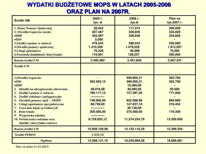 WYDATKI BUDŻETOWE MOPS W LATACH 2005-2006