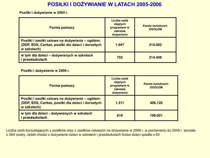 POSIŁKI I DOŻYWIANIE W LATACH 2005-2006