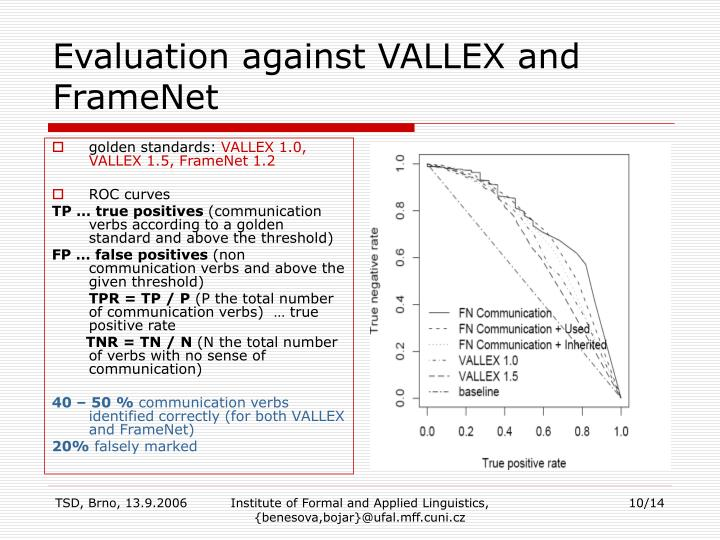Evaluation against VALLEX and FrameNet