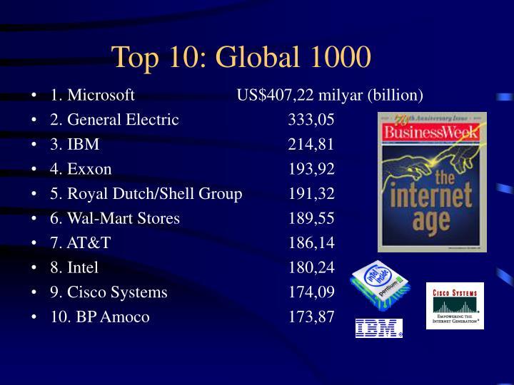Top 10: Global 1000