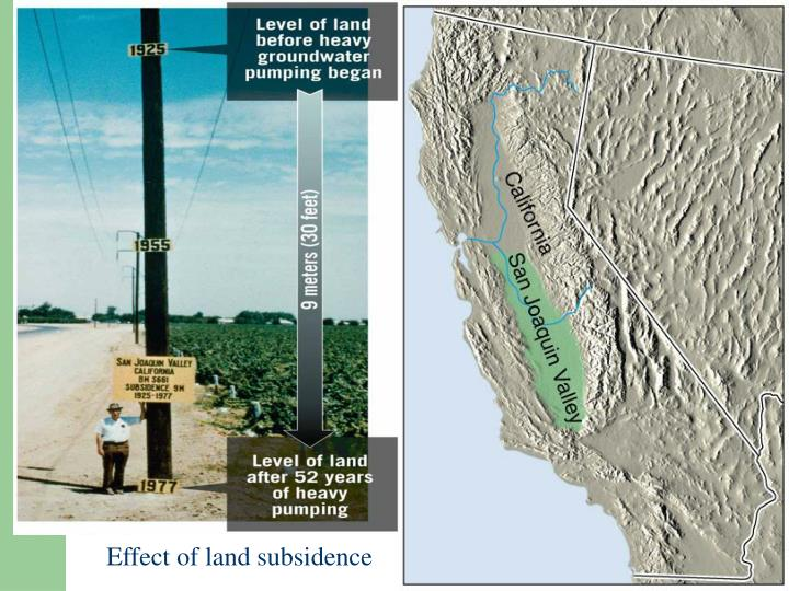 Effect of land subsidence