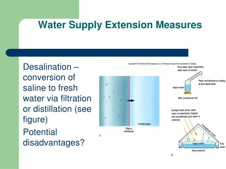 Water Supply Extension Measures