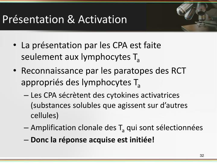 Présentation & Activation