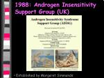 1988 androgen insensitivity support group uk