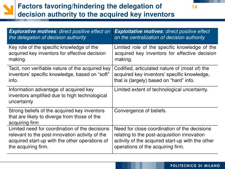 Factors favoring/hindering the delegation of decision authority to the acquired key inventors