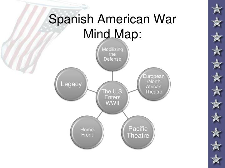 Spanish american war mind map