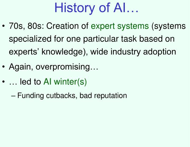 History of AI…