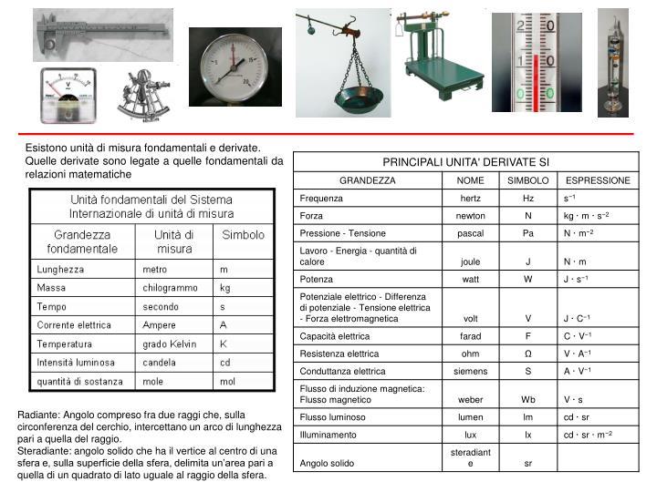 Esistono unità di misura fondamentali e derivate.