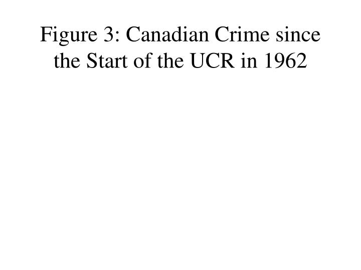 Figure 3 canadian crime since the start of the ucr in 1962