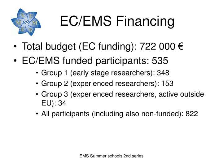 EC/EMS Financing