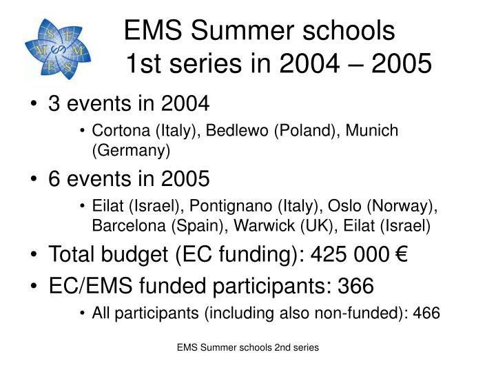 Ems summer schools 1st series in 2004 2005