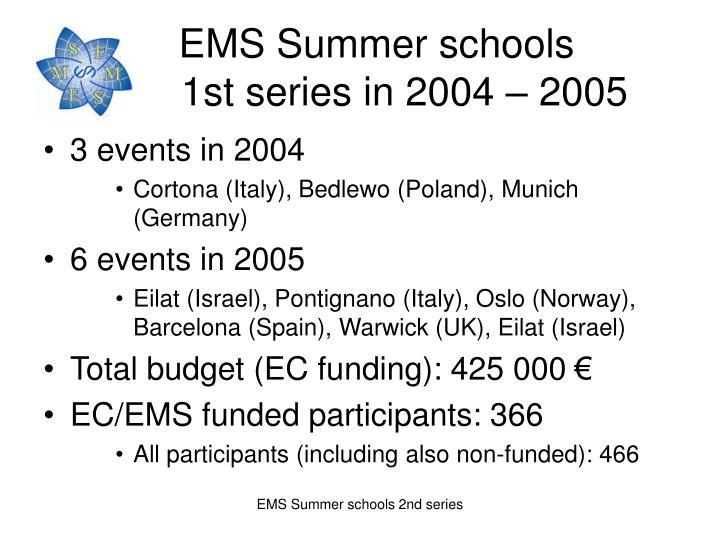 EMS Summer schools