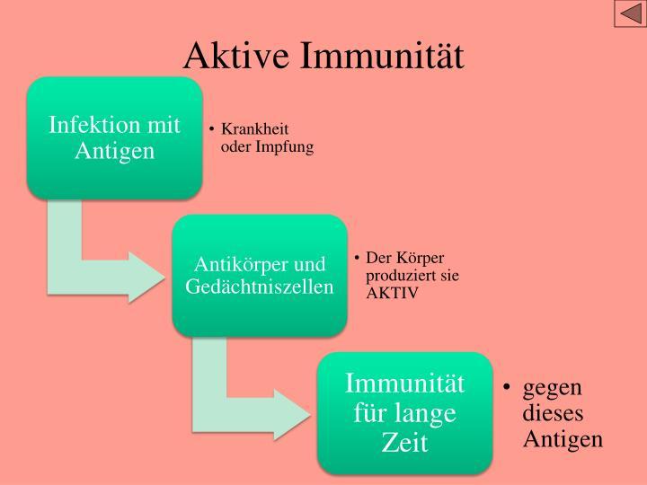 Aktive Immunität