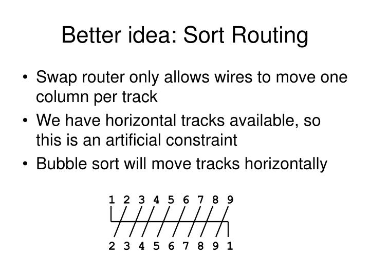 Better idea: Sort Routing